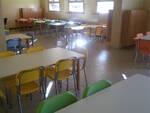 In Emilia Romagna sono 1.540 le scuole materne attive, di cui 800 paritarie e 740 statali (foto d'archivio)