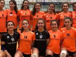 La squadra Under 16