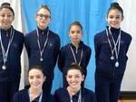 Le atlete di Rhythmic Ravenna a San Marino