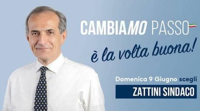 Gian Luca Zattini