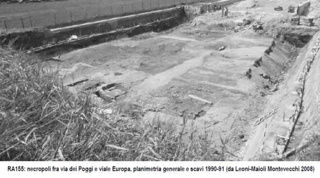 Necropoli tra via dei Poggi e viale Europa (riseppellita)
