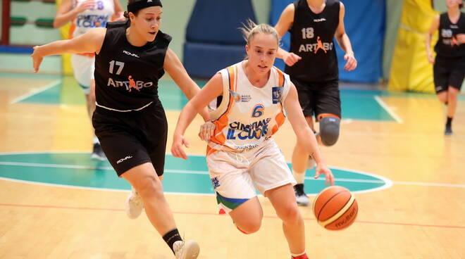 A.I.C.S. Basket Forlì