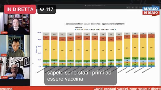 Carradori_DiMaio_Vicini