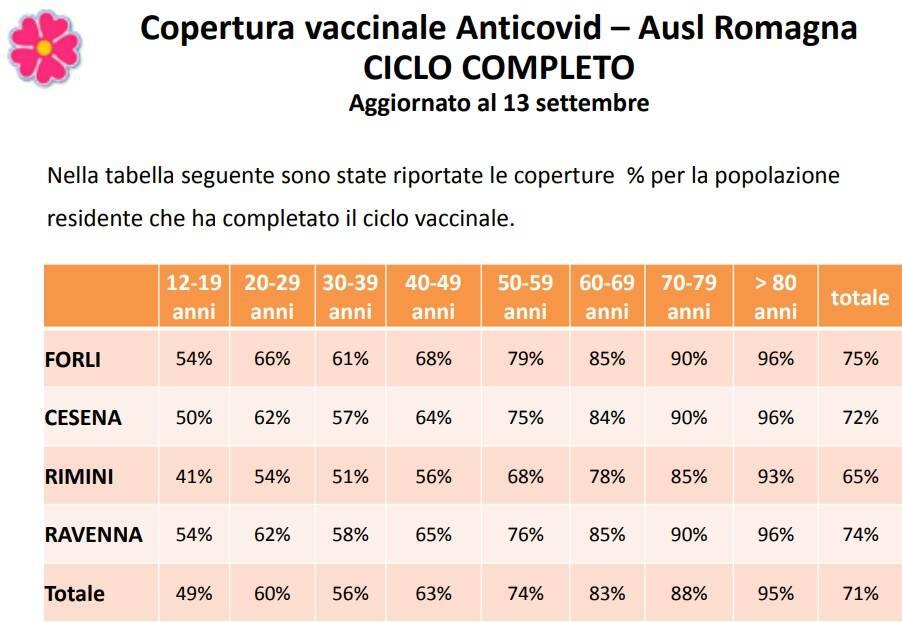 ciclo_vaccinale